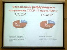 Проспали сверхдержаву: как референдум-1991 решил судьбу СССР